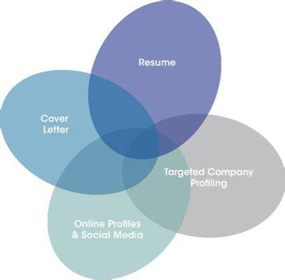 Cover customer letter resume service